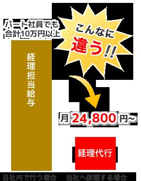 im_hikaku002